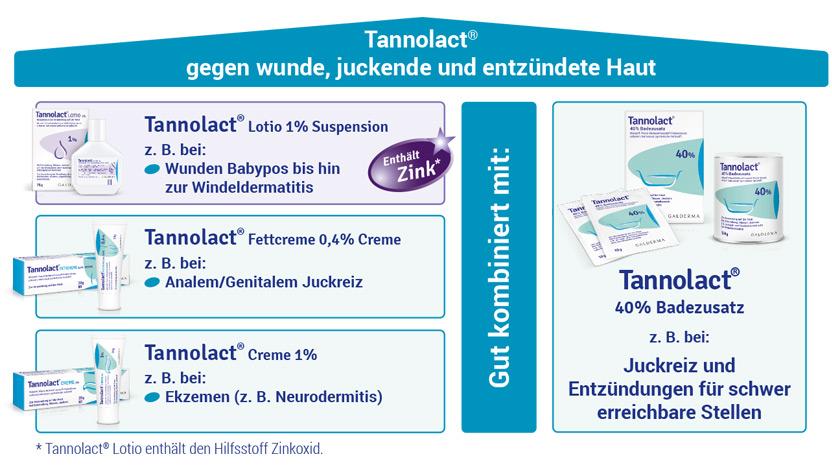 Tannolact® Produktgrafik